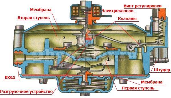 Схема редуктора 1 поколения
